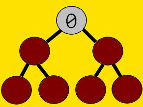 Binary Tree of List Representation [0]